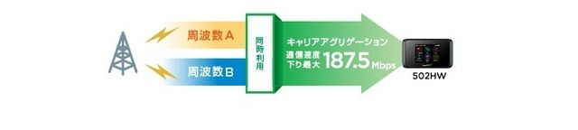 502HW_回線2.jpg